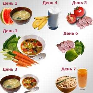 Французская диета от Пьера Дюкана