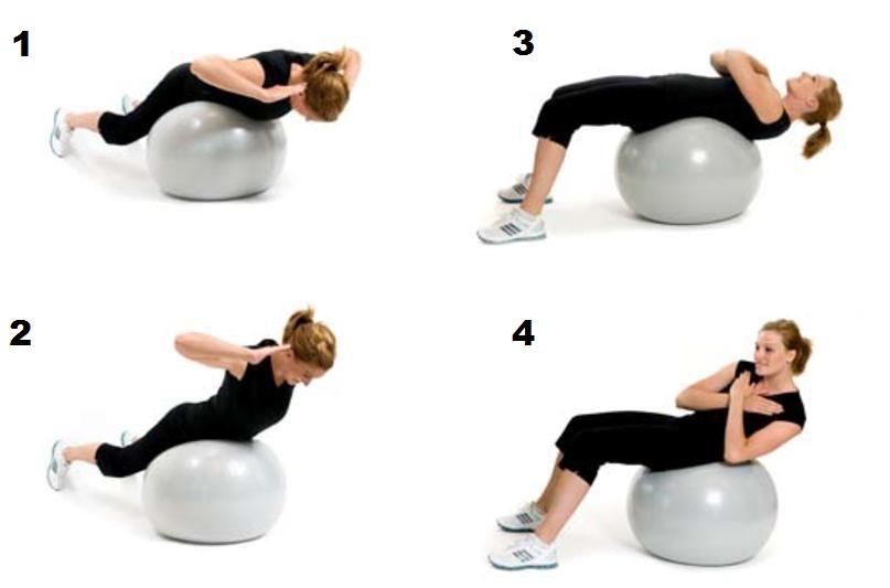 Упражнения для фитнеса с мячом